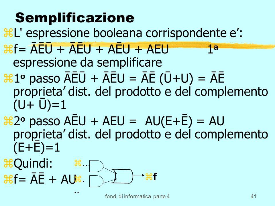 fond. di informatica parte 441 Semplificazione zL' espressione booleana corrispondente e: zf= ĀĒŪ + ĀĒU + AĒU + AEU 1 a espressione da semplificare z1