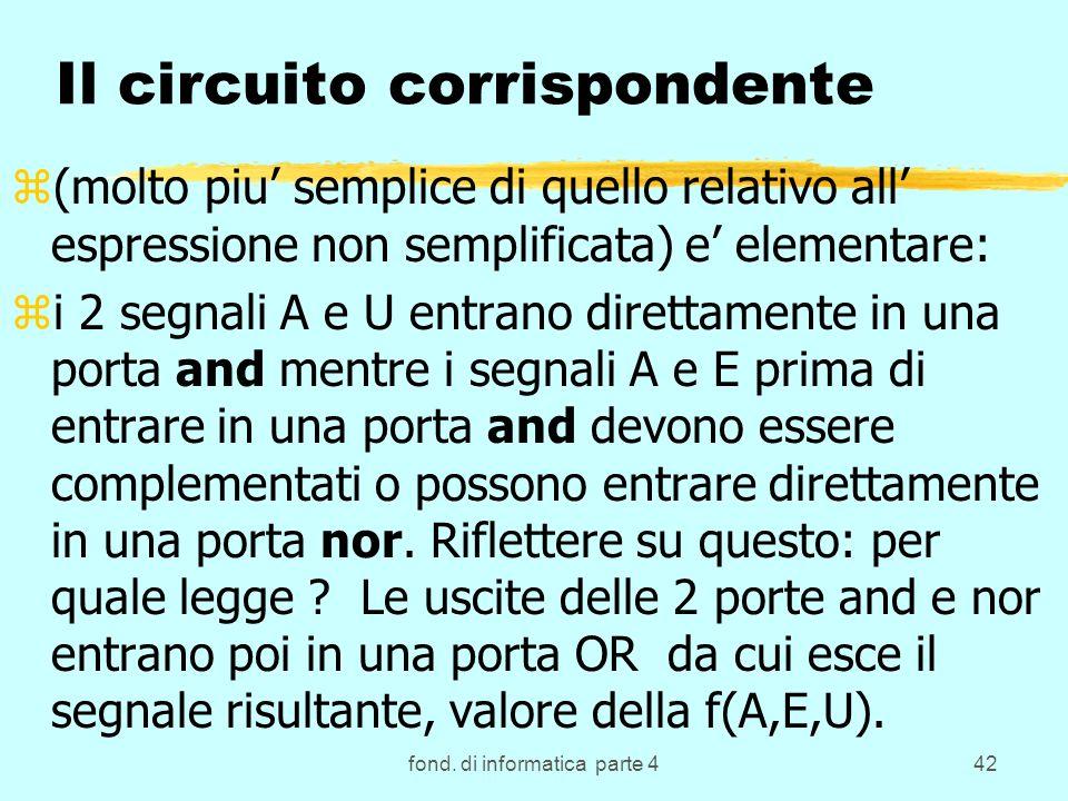 fond. di informatica parte 442 Il circuito corrispondente z(molto piu semplice di quello relativo all espressione non semplificata) e elementare: zi 2
