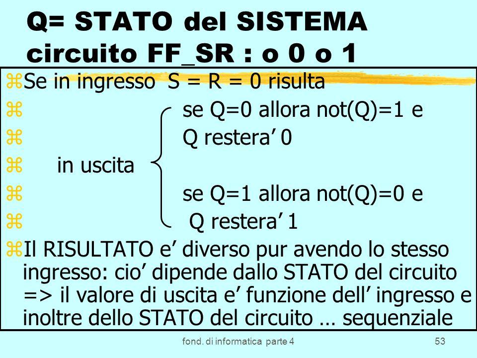 fond. di informatica parte 453 Q= STATO del SISTEMA circuito FF_SR : o 0 o 1 zSe in ingresso S = R = 0 risulta z se Q=0 allora not(Q)=1 e z Q restera