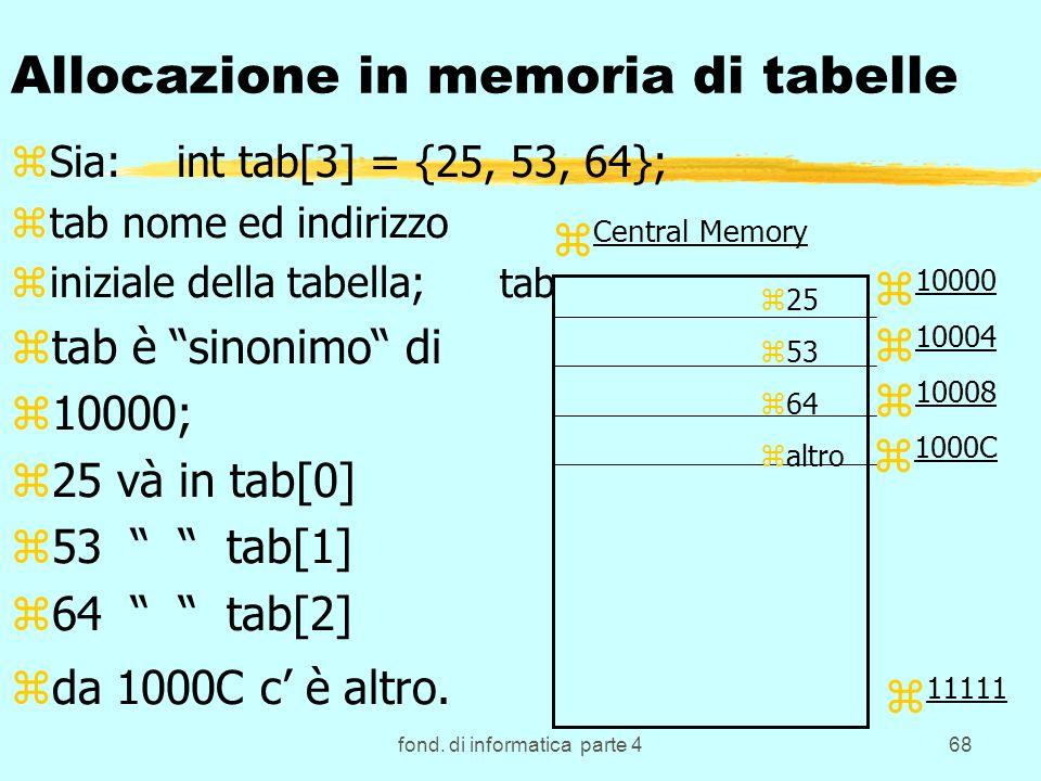 fond. di informatica parte 468 Allocazione in memoria di tabelle zSia: int tab[3] = {25, 53, 64}; ztab nome ed indirizzo ziniziale della tabella; tab