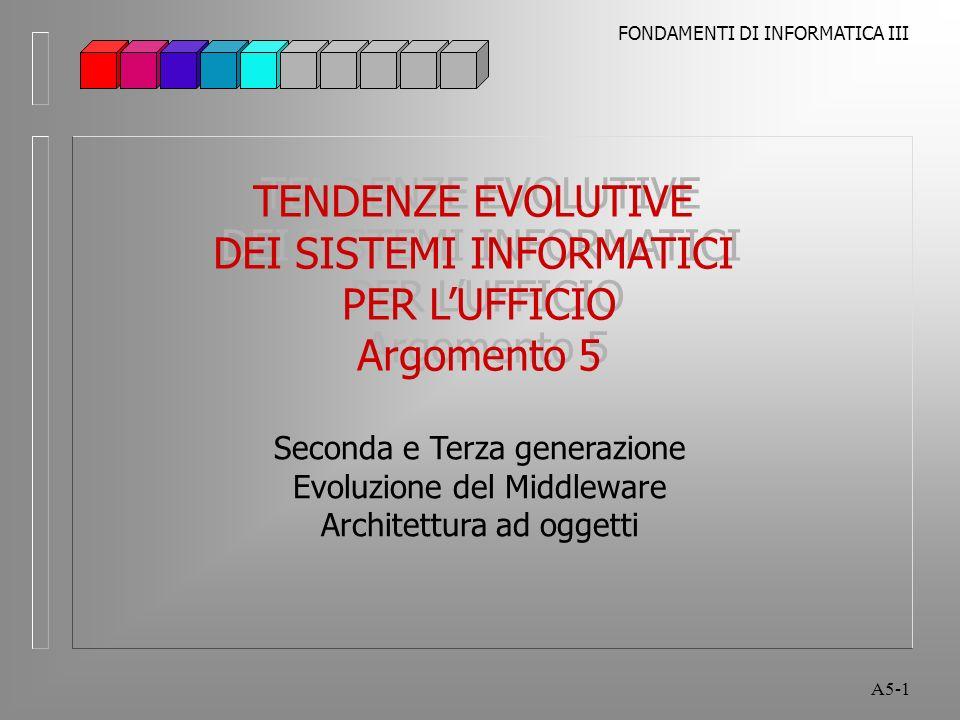 FONDAMENTI DI INFORMATICA III A5-1 TENDENZE EVOLUTIVE DEI SISTEMI INFORMATICI PER LUFFICIO Argomento 5 Seconda e Terza generazione Evoluzione del Middleware Architettura ad oggetti