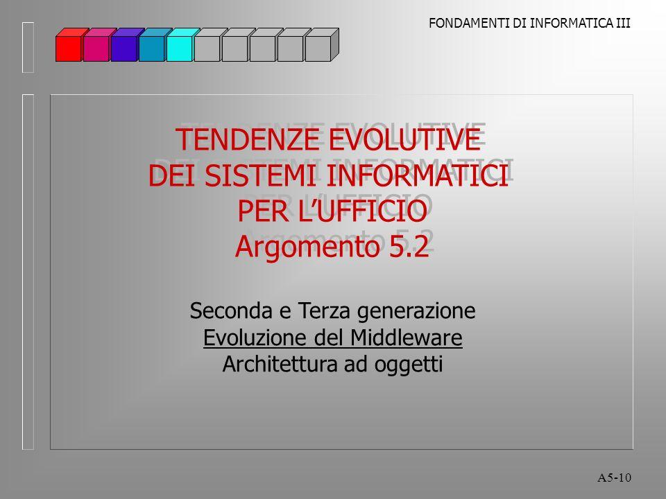 FONDAMENTI DI INFORMATICA III A5-10 TENDENZE EVOLUTIVE DEI SISTEMI INFORMATICI PER LUFFICIO Argomento 5.2 Seconda e Terza generazione Evoluzione del Middleware Architettura ad oggetti
