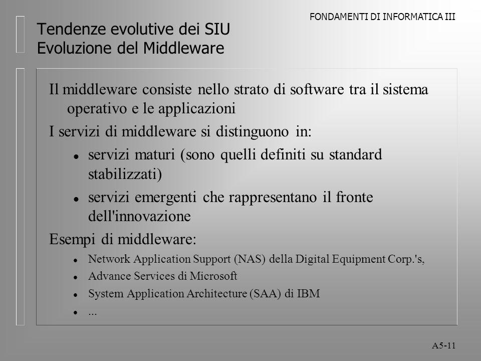 FONDAMENTI DI INFORMATICA III A5-11 Tendenze evolutive dei SIU Evoluzione del Middleware Il middleware consiste nello strato di software tra il sistema operativo e le applicazioni I servizi di middleware si distinguono in: l servizi maturi (sono quelli definiti su standard stabilizzati) l servizi emergenti che rappresentano il fronte dell innovazione Esempi di middleware: l Network Application Support (NAS) della Digital Equipment Corp. s, l Advance Services di Microsoft l System Application Architecture (SAA) di IBM l...