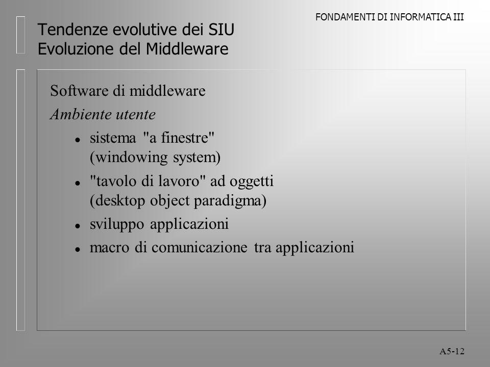 FONDAMENTI DI INFORMATICA III A5-12 Tendenze evolutive dei SIU Evoluzione del Middleware Software di middleware Ambiente utente l sistema a finestre (windowing system) l tavolo di lavoro ad oggetti (desktop object paradigma) l sviluppo applicazioni l macro di comunicazione tra applicazioni