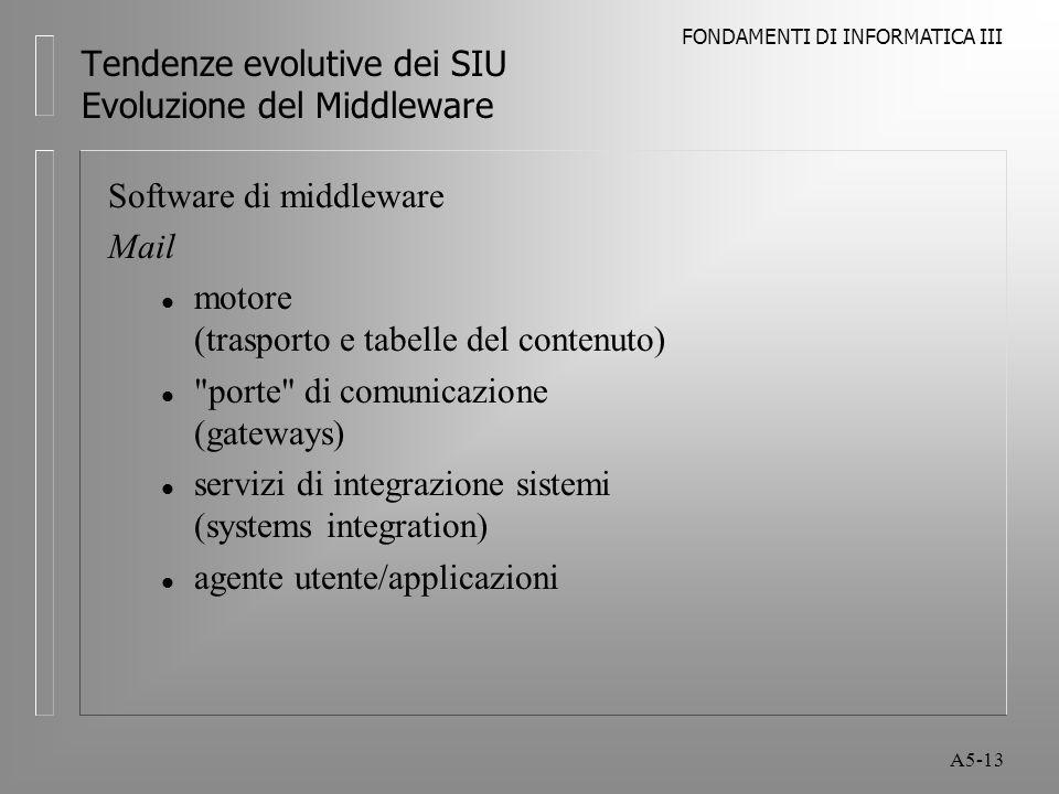 FONDAMENTI DI INFORMATICA III A5-13 Tendenze evolutive dei SIU Evoluzione del Middleware Software di middleware Mail l motore (trasporto e tabelle del contenuto) l porte di comunicazione (gateways) l servizi di integrazione sistemi (systems integration) l agente utente/applicazioni