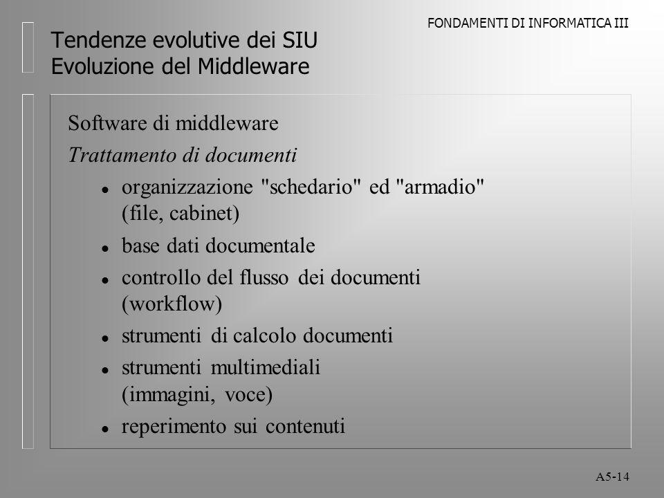 FONDAMENTI DI INFORMATICA III A5-14 Tendenze evolutive dei SIU Evoluzione del Middleware Software di middleware Trattamento di documenti l organizzazione schedario ed armadio (file, cabinet) l base dati documentale l controllo del flusso dei documenti (workflow) l strumenti di calcolo documenti l strumenti multimediali (immagini, voce) l reperimento sui contenuti