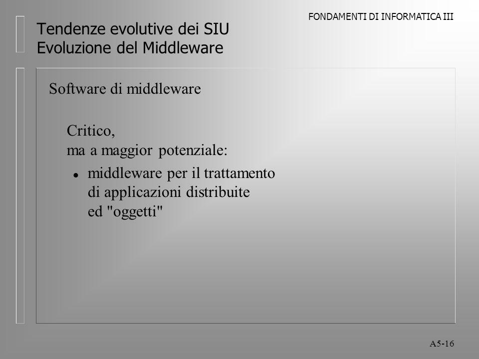 FONDAMENTI DI INFORMATICA III A5-16 Tendenze evolutive dei SIU Evoluzione del Middleware Software di middleware Critico, ma a maggior potenziale: l middleware per il trattamento di applicazioni distribuite ed oggetti