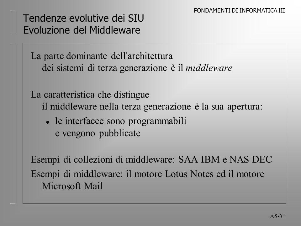 FONDAMENTI DI INFORMATICA III A5-31 Tendenze evolutive dei SIU Evoluzione del Middleware La parte dominante dell architettura dei sistemi di terza generazione è il middleware La caratteristica che distingue il middleware nella terza generazione è la sua apertura: l le interfacce sono programmabili e vengono pubblicate Esempi di collezioni di middleware: SAA IBM e NAS DEC Esempi di middleware: il motore Lotus Notes ed il motore Microsoft Mail
