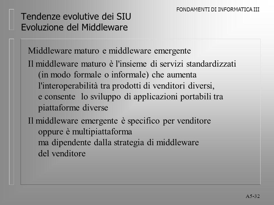 FONDAMENTI DI INFORMATICA III A5-32 Tendenze evolutive dei SIU Evoluzione del Middleware Middleware maturo e middleware emergente Il middleware maturo è l insieme di servizi standardizzati (in modo formale o informale) che aumenta l interoperabilità tra prodotti di venditori diversi, e consente lo sviluppo di applicazioni portabili tra piattaforme diverse Il middleware emergente è specifico per venditore oppure è multipiattaforma ma dipendente dalla strategia di middleware del venditore