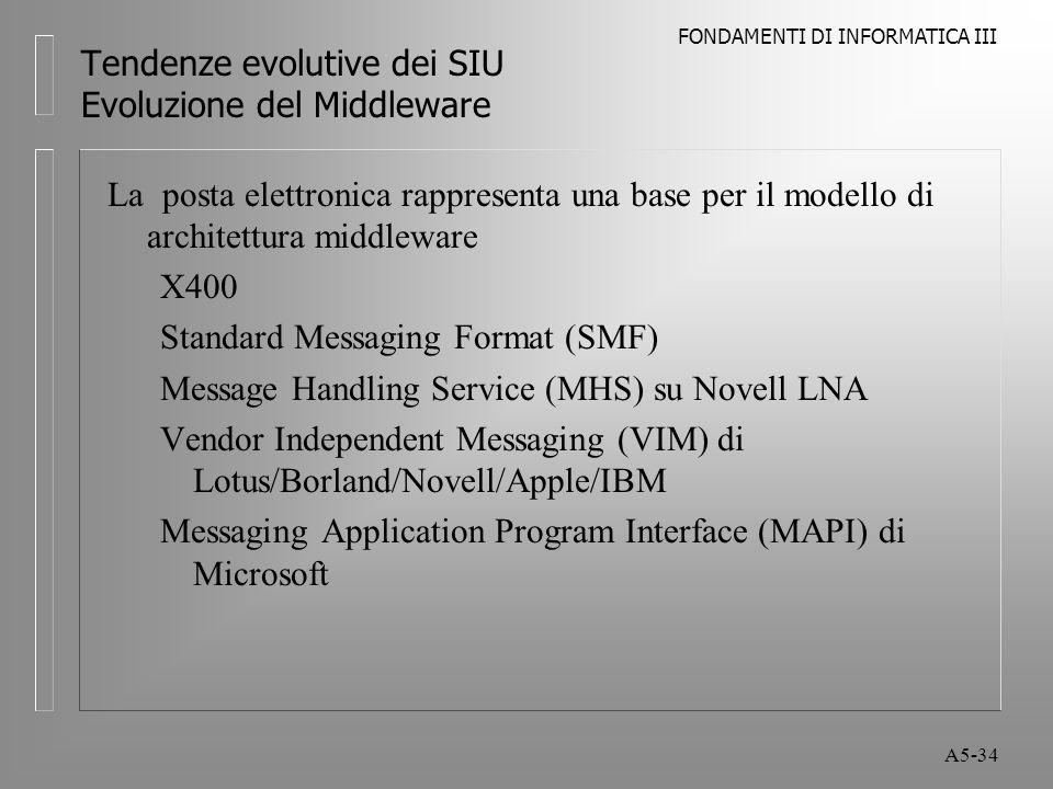 FONDAMENTI DI INFORMATICA III A5-34 Tendenze evolutive dei SIU Evoluzione del Middleware La posta elettronica rappresenta una base per il modello di architettura middleware X400 Standard Messaging Format (SMF) Message Handling Service (MHS) su Novell LNA Vendor Independent Messaging (VIM) di Lotus/Borland/Novell/Apple/IBM Messaging Application Program Interface (MAPI) di Microsoft