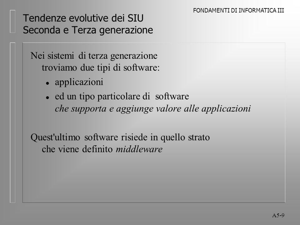 FONDAMENTI DI INFORMATICA III A5-9 Tendenze evolutive dei SIU Seconda e Terza generazione Nei sistemi di terza generazione troviamo due tipi di software: l applicazioni l ed un tipo particolare di software che supporta e aggiunge valore alle applicazioni Quest ultimo software risiede in quello strato che viene definito middleware