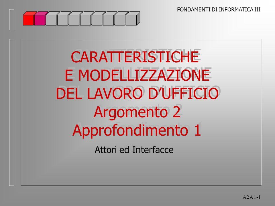 FONDAMENTI DI INFORMATICA III A2A1-1 CARATTERISTICHE E MODELLIZZAZIONE DEL LAVORO DUFFICIO Argomento 2 Approfondimento 1 CARATTERISTICHE E MODELLIZZAZ