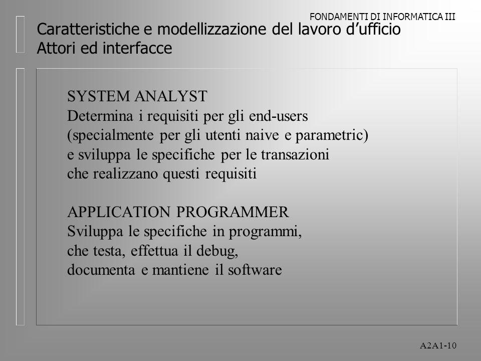 FONDAMENTI DI INFORMATICA III A2A1-10 Caratteristiche e modellizzazione del lavoro dufficio Attori ed interfacce SYSTEM ANALYST Determina i requisiti per gli end-users (specialmente per gli utenti naive e parametric) e sviluppa le specifiche per le transazioni che realizzano questi requisiti APPLICATION PROGRAMMER Sviluppa le specifiche in programmi, che testa, effettua il debug, documenta e mantiene il software