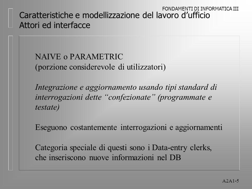 FONDAMENTI DI INFORMATICA III A2A1-5 Caratteristiche e modellizzazione del lavoro dufficio Attori ed interfacce NAIVE o PARAMETRIC (porzione considerevole di utilizzatori) Integrazione e aggiornamento usando tipi standard di interrogazioni dette confezionate (programmate e testate) Eseguono costantemente interrogazioni e aggiornamenti Categoria speciale di questi sono i Data-entry clerks, che inseriscono nuove informazioni nel DB