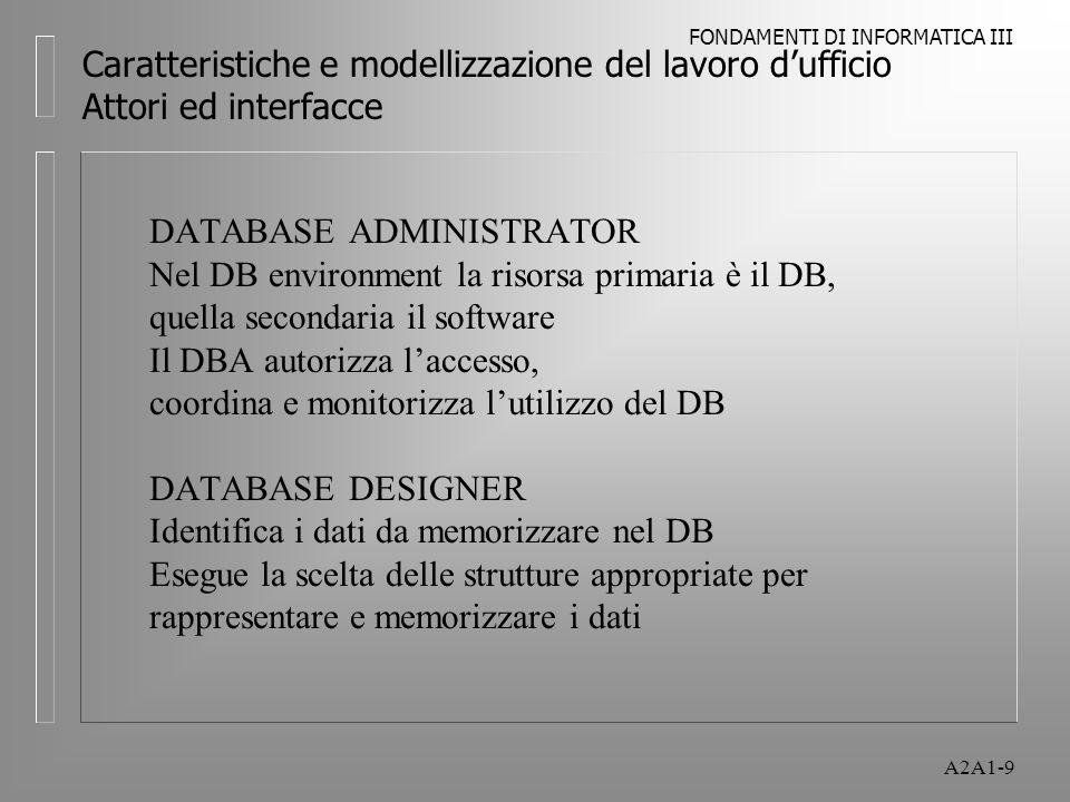 FONDAMENTI DI INFORMATICA III A2A1-9 Caratteristiche e modellizzazione del lavoro dufficio Attori ed interfacce DATABASE ADMINISTRATOR Nel DB environment la risorsa primaria è il DB, quella secondaria il software Il DBA autorizza laccesso, coordina e monitorizza lutilizzo del DB DATABASE DESIGNER Identifica i dati da memorizzare nel DB Esegue la scelta delle strutture appropriate per rappresentare e memorizzare i dati