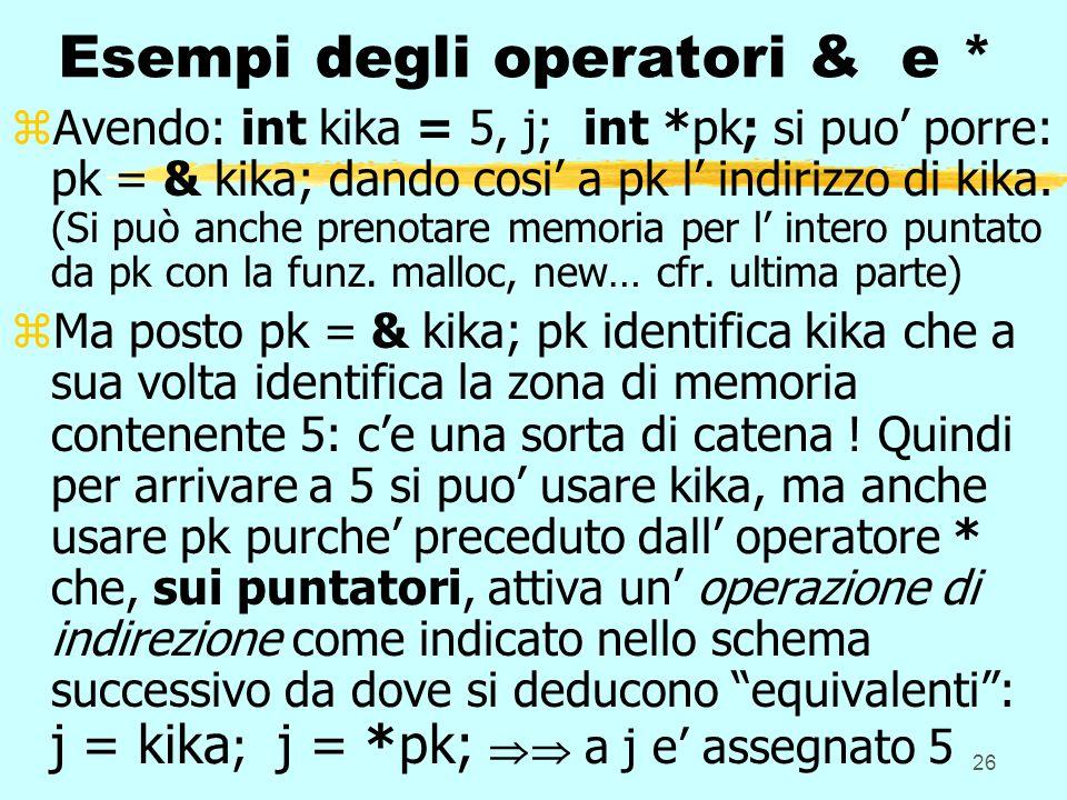 26 Esempi degli operatori & e * zAvendo: int kika = 5, j; int *pk; si puo porre: pk = & kika; dando cosi a pk l indirizzo di kika. (Si può anche preno
