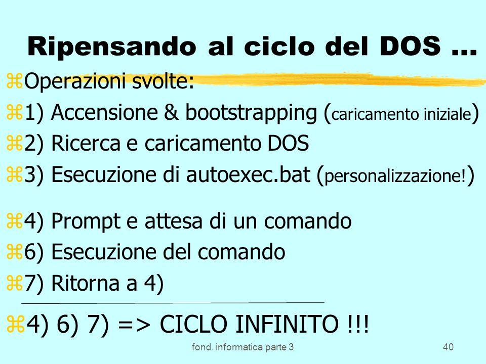 fond. informatica parte 340 Ripensando al ciclo del DOS... zOperazioni svolte: z1) Accensione & bootstrapping ( caricamento iniziale ) z2) Ricerca e c
