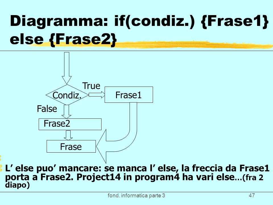 fond. informatica parte 347 Diagramma: if(condiz.) {Frase1} else {Frase2} Condiz. z zL else puo mancare: se manca l else, la freccia da Frase1 porta a