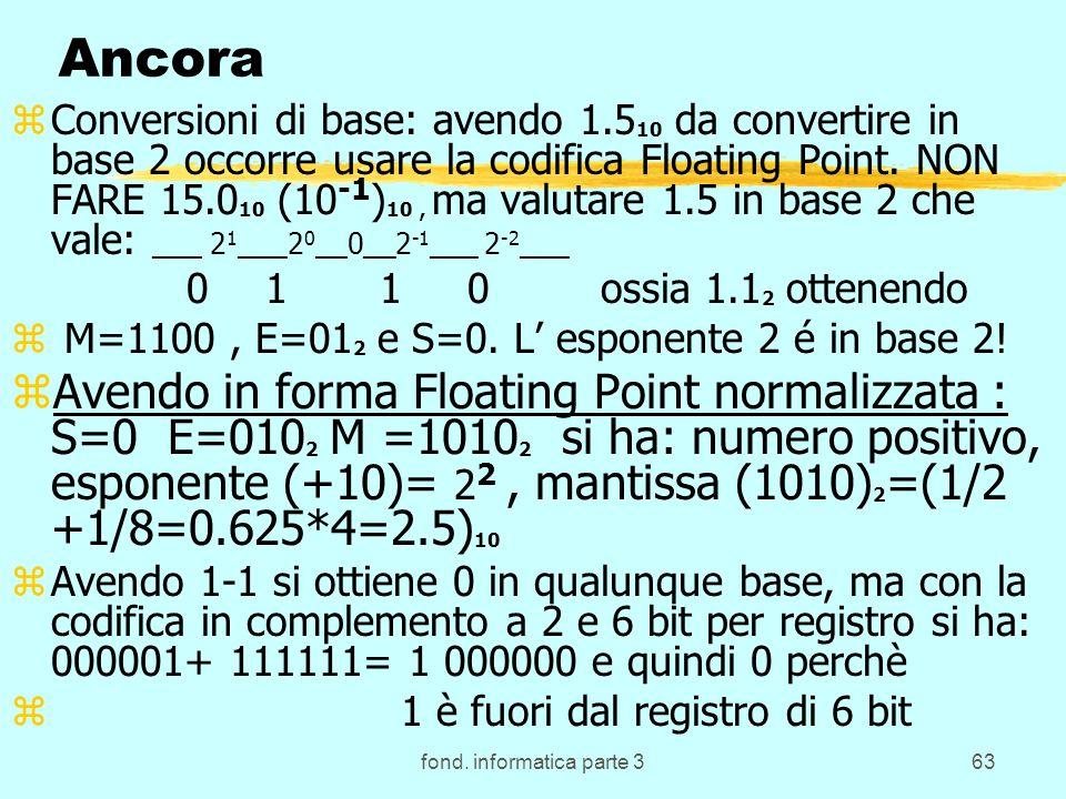 fond. informatica parte 363 Ancora zConversioni di base: avendo 1.5 10 da convertire in base 2 occorre usare la codifica Floating Point. NON FARE 15.0