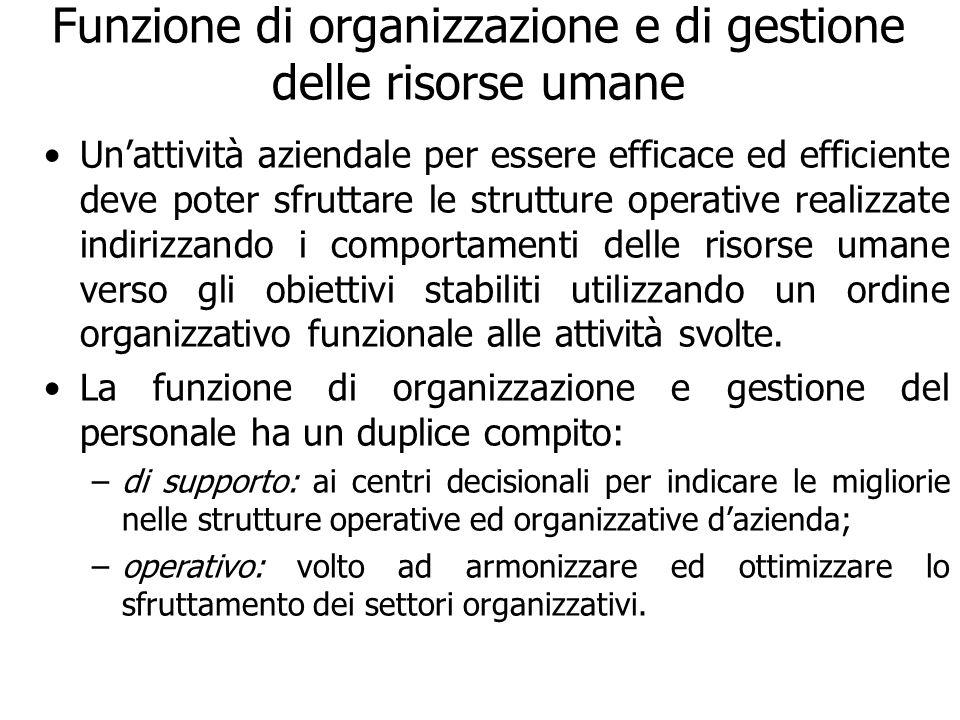 Funzione di organizzazione e di gestione delle risorse umane Unattività aziendale per essere efficace ed efficiente deve poter sfruttare le strutture
