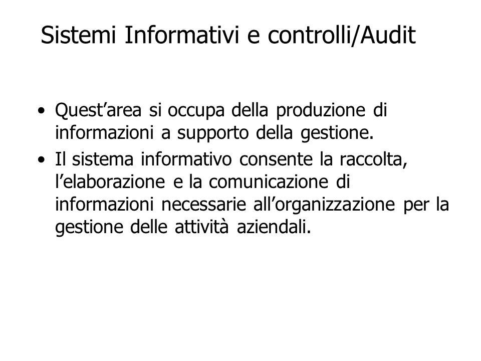 Sistemi Informativi e controlli/Audit Questarea si occupa della produzione di informazioni a supporto della gestione. Il sistema informativo consente