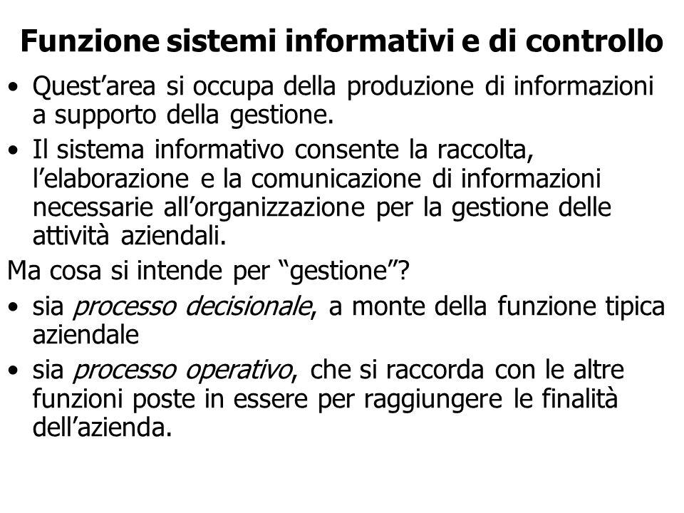 Questarea si occupa della produzione di informazioni a supporto della gestione. Il sistema informativo consente la raccolta, lelaborazione e la comuni
