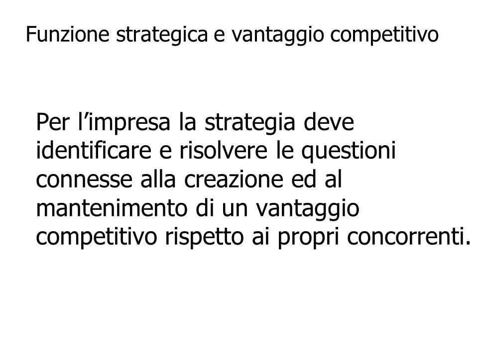 Funzione strategica e vantaggio competitivo Compiti: –elaborazione della strategia –rappresentanza esterna –allocazione delle risorse –leadership complessiva –punto di riferimento per i manager intermedi Figure tipiche –DIRETTORE GENERALE, –CONSIGLIO DI AMMINISTRAZIONE, –PRESIDENTE
