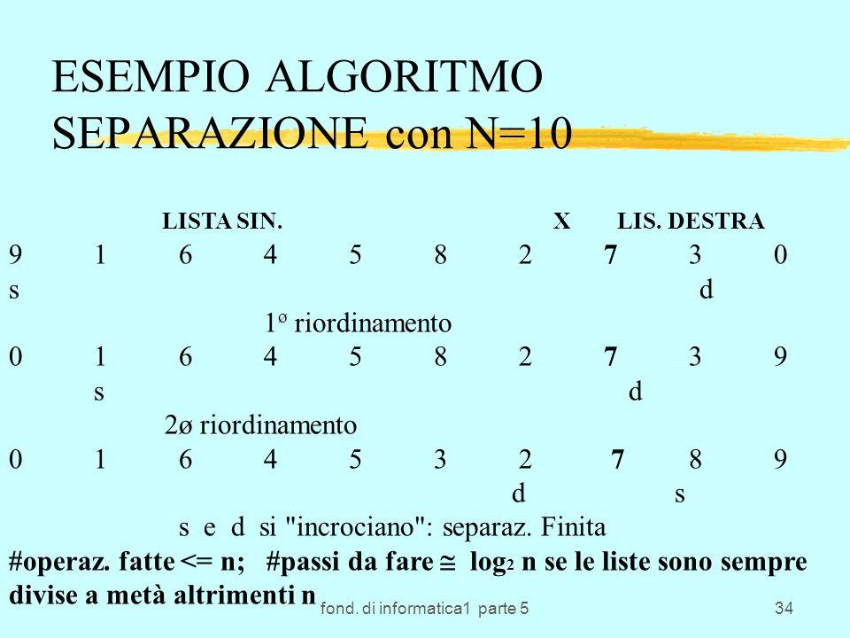 fond. di informatica1 parte 534 ESEMPIO ALGORITMO SEPARAZIONE con N=10 LISTA SIN.