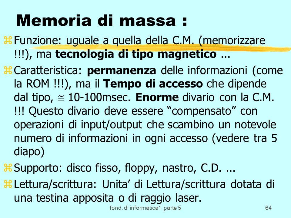 fond. di informatica1 parte 564 Memoria di massa : zFunzione: uguale a quella della C.M.