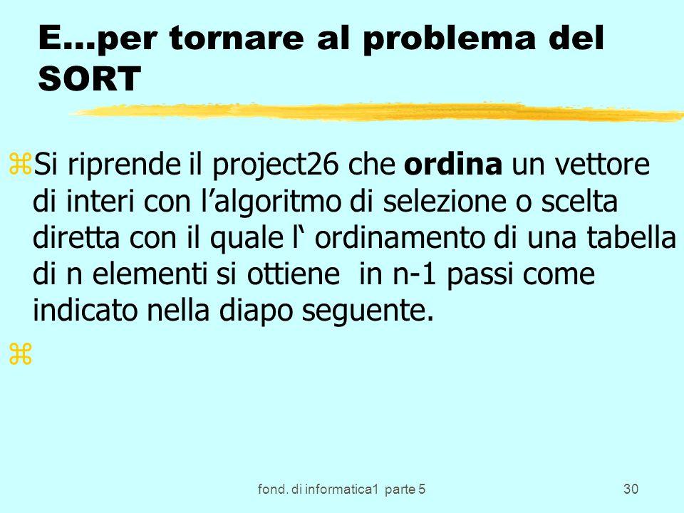 fond. di informatica1 parte 530 E…per tornare al problema del SORT zSi riprende il project26 che ordina un vettore di interi con lalgoritmo di selezio