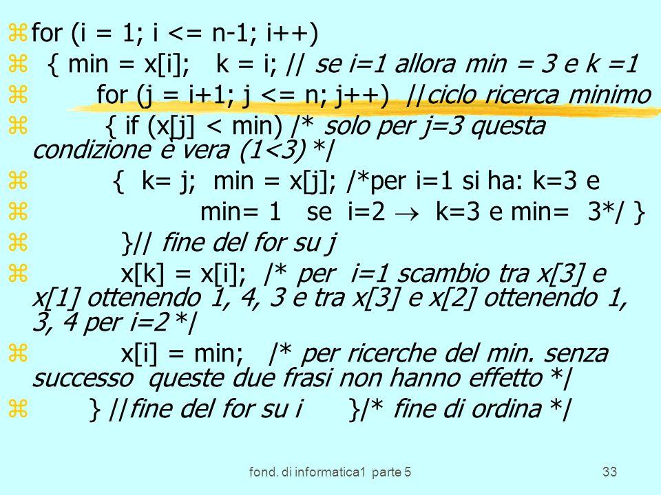 fond. di informatica1 parte 533 zfor (i = 1; i <= n-1; i++) z { min = x[i]; k = i; // se i=1 allora min = 3 e k =1 z for (j = i+1; j <= n; j++) //cicl