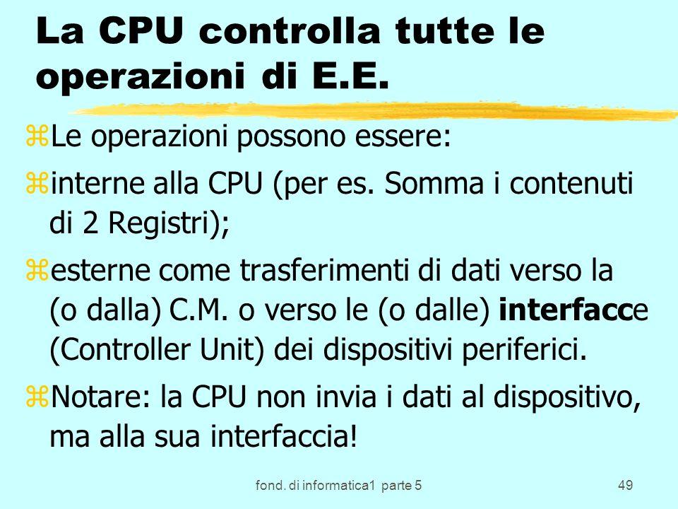fond. di informatica1 parte 549 La CPU controlla tutte le operazioni di E.E. zLe operazioni possono essere: zinterne alla CPU (per es. Somma i contenu