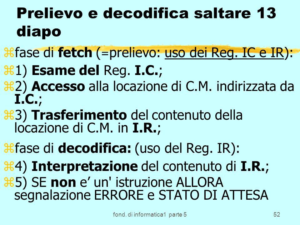 fond. di informatica1 parte 552 Prelievo e decodifica saltare 13 diapo zfase di fetch ( = prelievo: uso dei Reg. IC e IR): z1) Esame del Reg. I.C.; z2