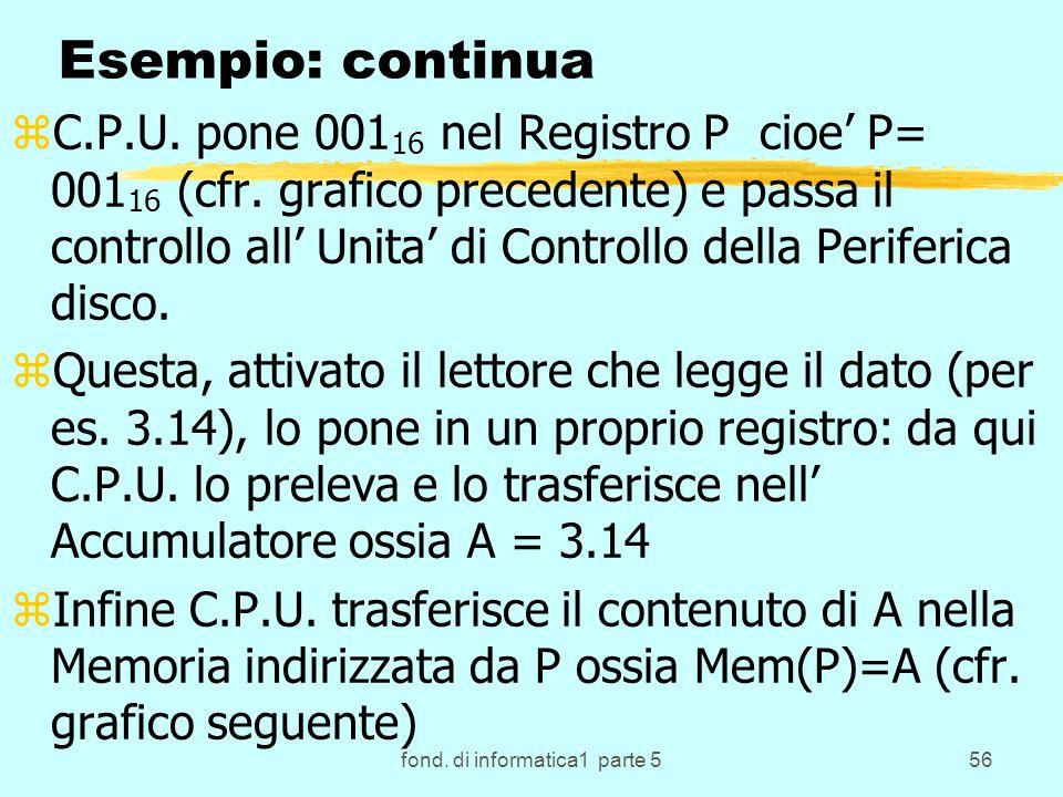 fond. di informatica1 parte 556 Esempio: continua zC.P.U. pone 001 16 nel Registro P cioe P= 001 16 (cfr. grafico precedente) e passa il controllo all