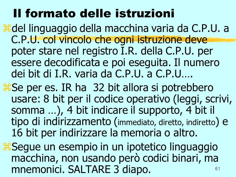 61 Il formato delle istruzioni zdel linguaggio della macchina varia da C.P.U. a C.P.U. col vincolo che ogni istruzione deve poter stare nel registro I