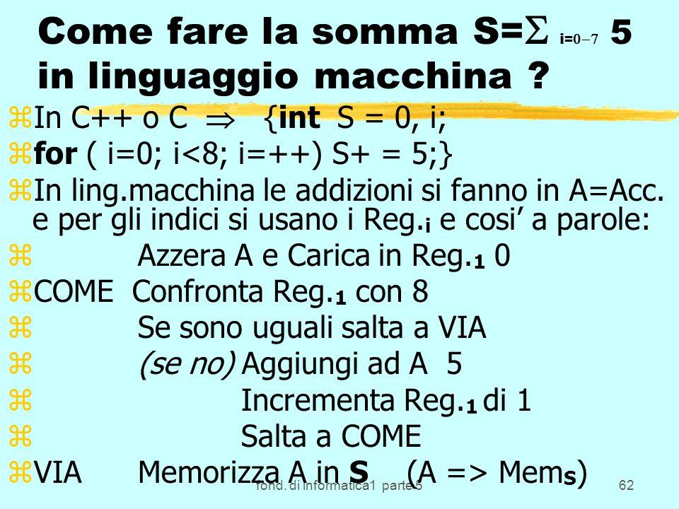 fond. di informatica1 parte 562 Come fare la somma S= i = 5 in linguaggio macchina ? zIn C++ o C {int S = 0, i; zfor ( i=0; i<8; i=++) S+ = 5;} zIn li