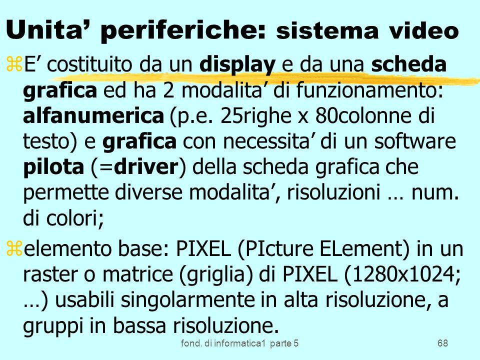 fond. di informatica1 parte 568 Unita periferiche: sistema video zE costituito da un display e da una scheda grafica ed ha 2 modalita di funzionamento