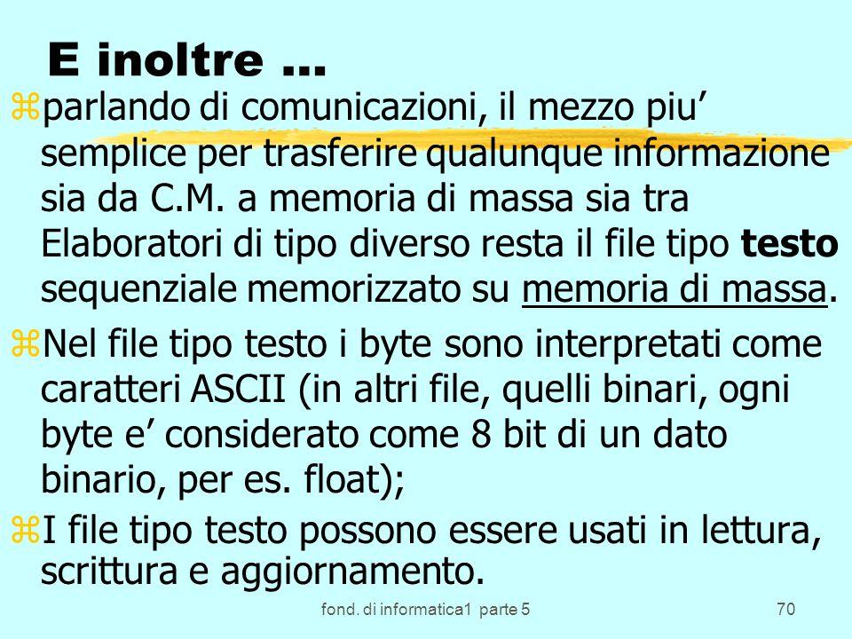 fond. di informatica1 parte 570 E inoltre … zparlando di comunicazioni, il mezzo piu semplice per trasferire qualunque informazione sia da C.M. a memo