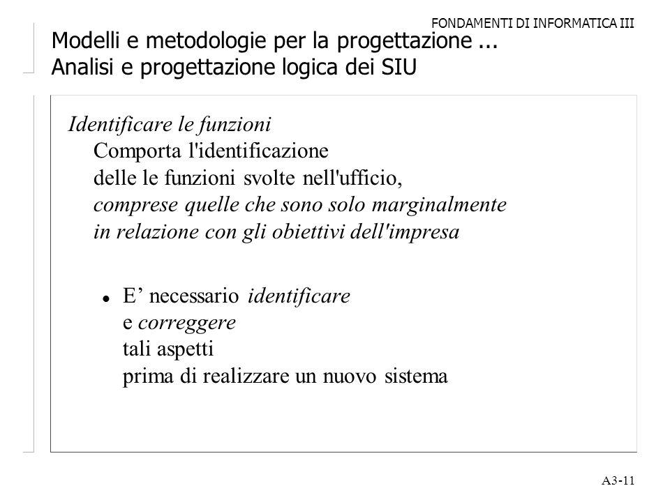 FONDAMENTI DI INFORMATICA III A3-11 Modelli e metodologie per la progettazione... Analisi e progettazione logica dei SIU Identificare le funzioni Comp