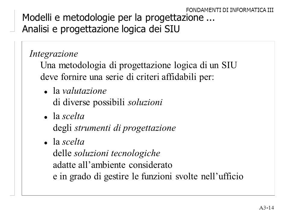 FONDAMENTI DI INFORMATICA III A3-14 Modelli e metodologie per la progettazione... Analisi e progettazione logica dei SIU Integrazione Una metodologia