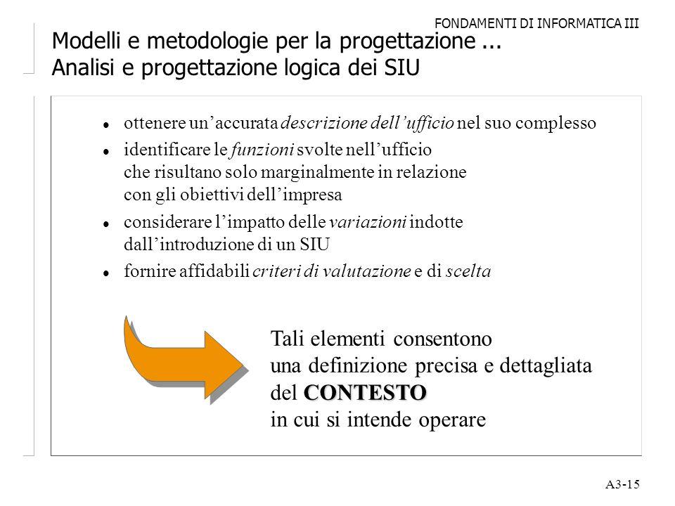 FONDAMENTI DI INFORMATICA III A3-15 Modelli e metodologie per la progettazione... Analisi e progettazione logica dei SIU l ottenere unaccurata descriz