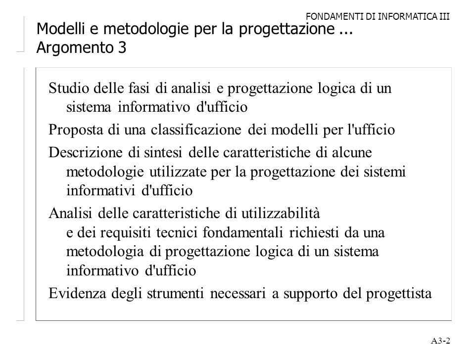 FONDAMENTI DI INFORMATICA III A3-2 Modelli e metodologie per la progettazione... Argomento 3 Studio delle fasi di analisi e progettazione logica di un