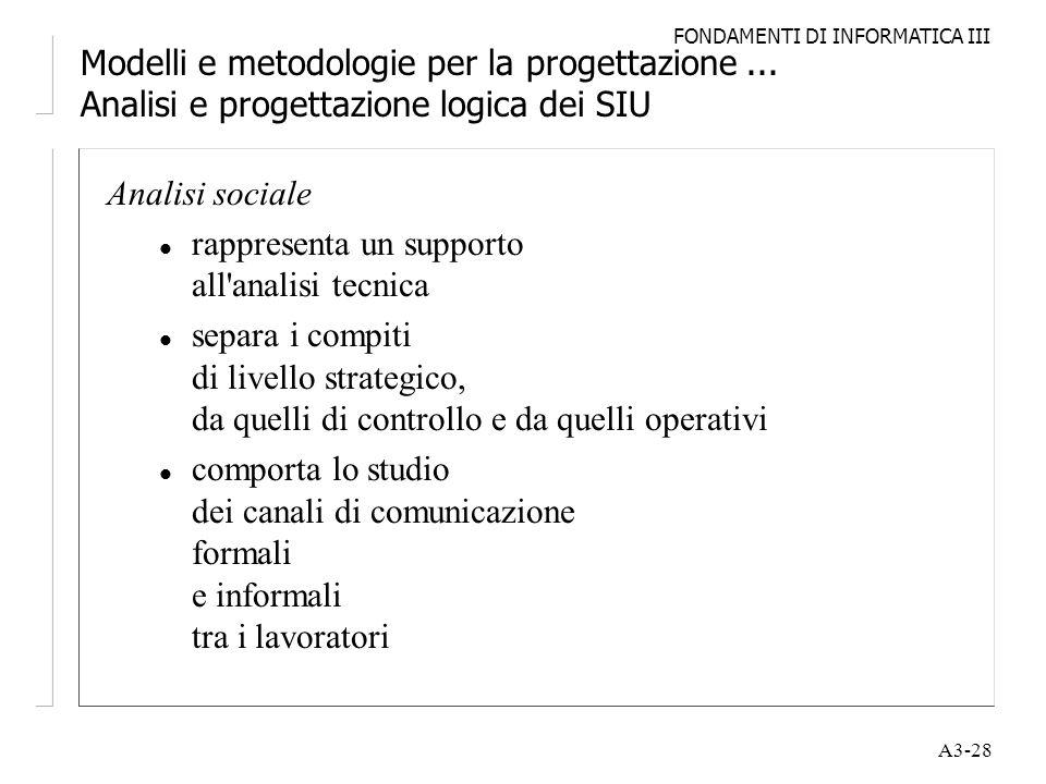 FONDAMENTI DI INFORMATICA III A3-28 Modelli e metodologie per la progettazione... Analisi e progettazione logica dei SIU Analisi sociale l rappresenta