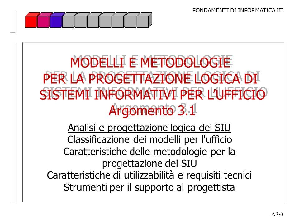 FONDAMENTI DI INFORMATICA III A3-3 MODELLI E METODOLOGIE PER LA PROGETTAZIONE LOGICA DI SISTEMI INFORMATIVI PER LUFFICIO Argomento 3.1 MODELLI E METOD