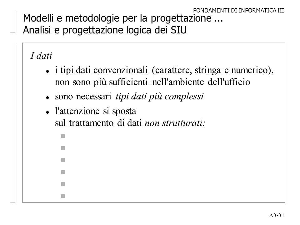 FONDAMENTI DI INFORMATICA III A3-31 Modelli e metodologie per la progettazione... Analisi e progettazione logica dei SIU I dati l i tipi dati convenzi