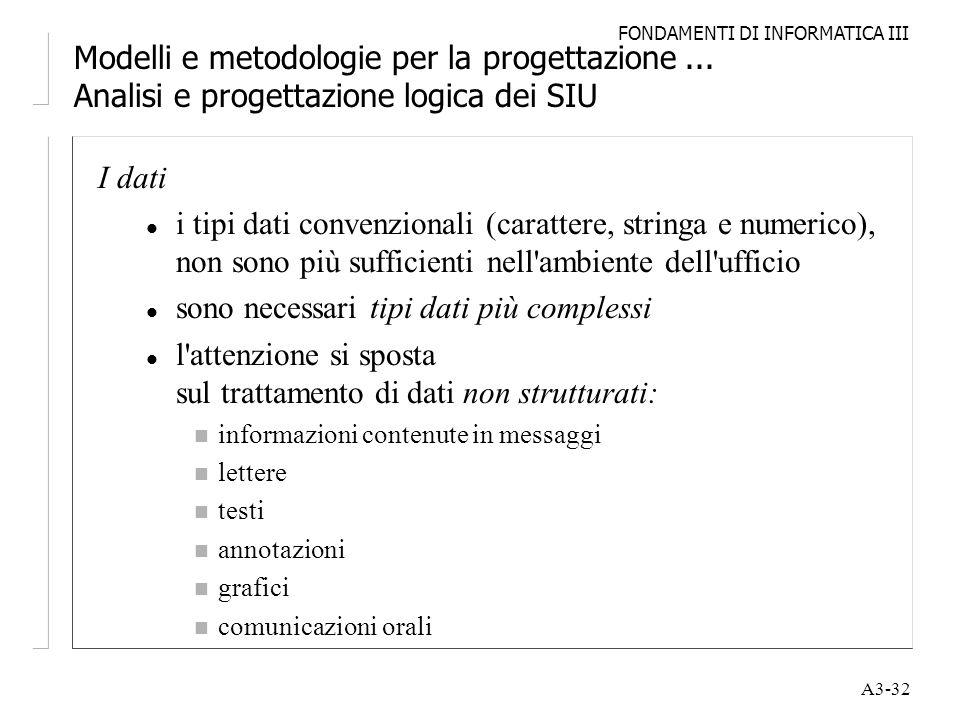 FONDAMENTI DI INFORMATICA III A3-32 Modelli e metodologie per la progettazione... Analisi e progettazione logica dei SIU I dati l i tipi dati convenzi