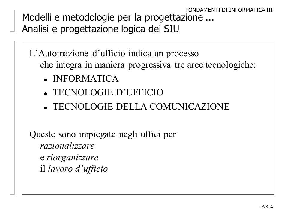 FONDAMENTI DI INFORMATICA III A3-4 Modelli e metodologie per la progettazione... Analisi e progettazione logica dei SIU LAutomazione dufficio indica u