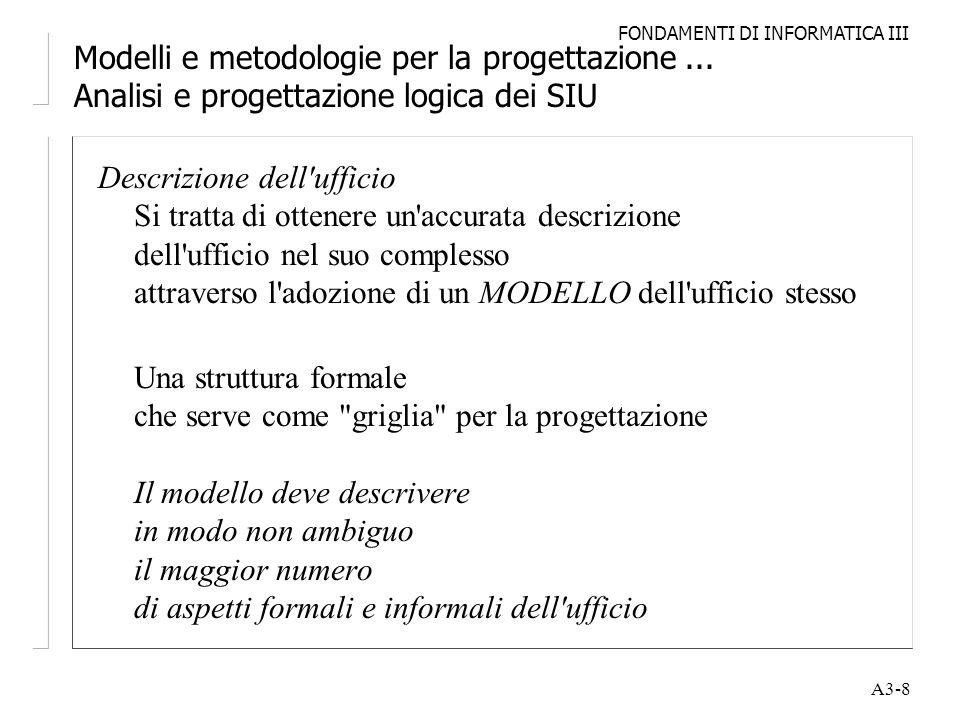 FONDAMENTI DI INFORMATICA III A3-8 Modelli e metodologie per la progettazione... Analisi e progettazione logica dei SIU Descrizione dell'ufficio Si tr