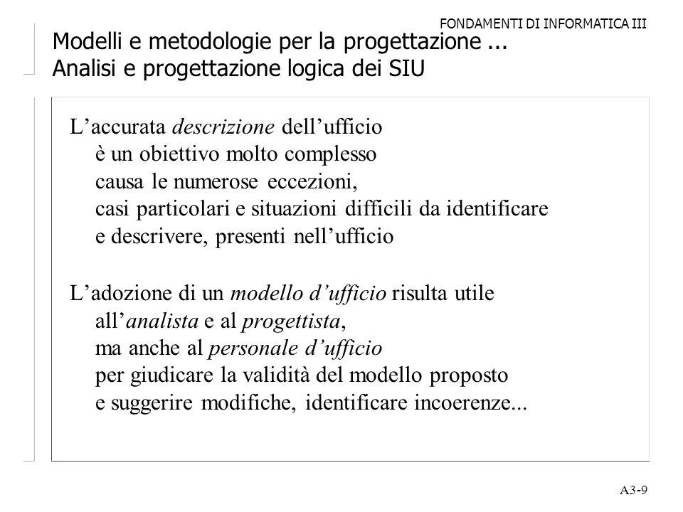 FONDAMENTI DI INFORMATICA III A3-9 Modelli e metodologie per la progettazione... Analisi e progettazione logica dei SIU Laccurata descrizione delluffi