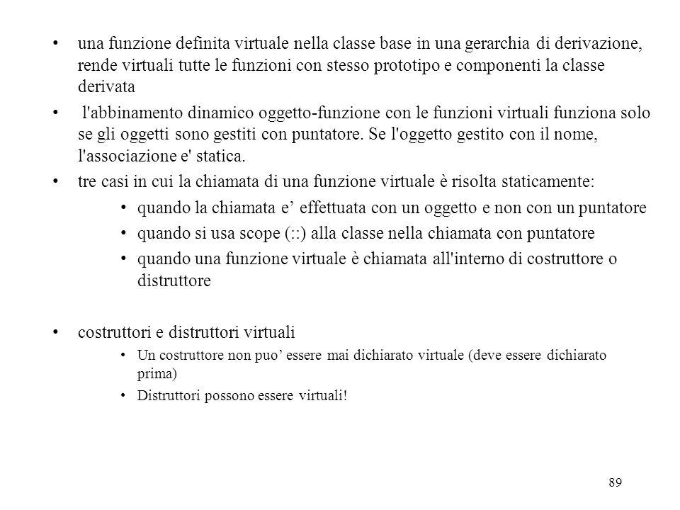 89 una funzione definita virtuale nella classe base in una gerarchia di derivazione, rende virtuali tutte le funzioni con stesso prototipo e component